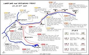 Langtang_map